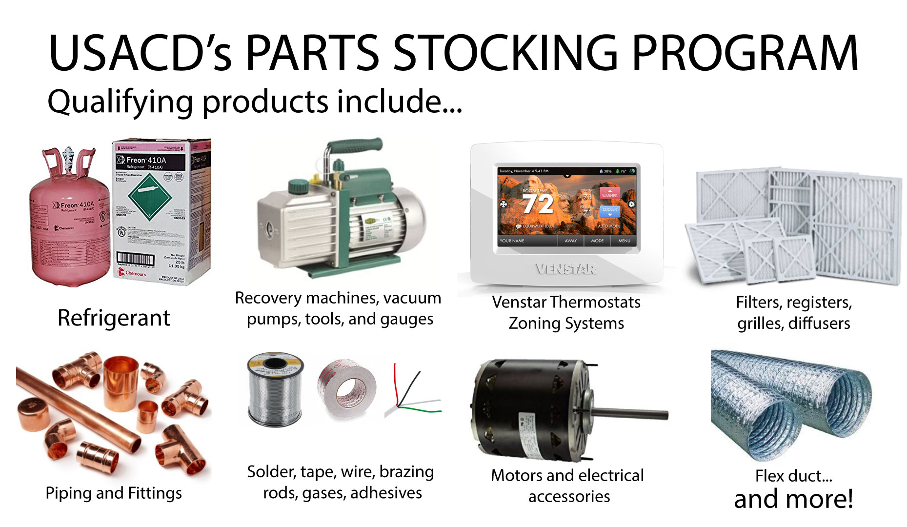 Introducing USACD's Parts Stocking Program | US Air Conditioning